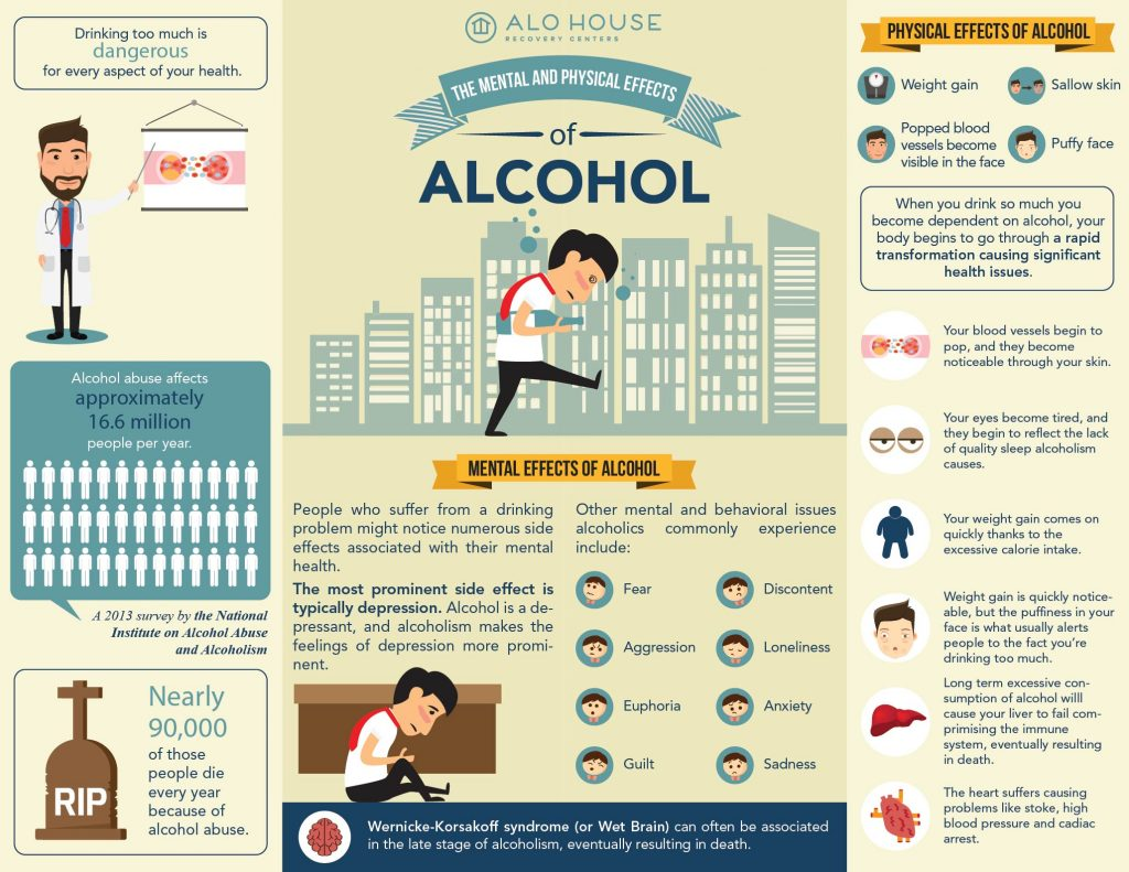 how to raise awareness on alcohol