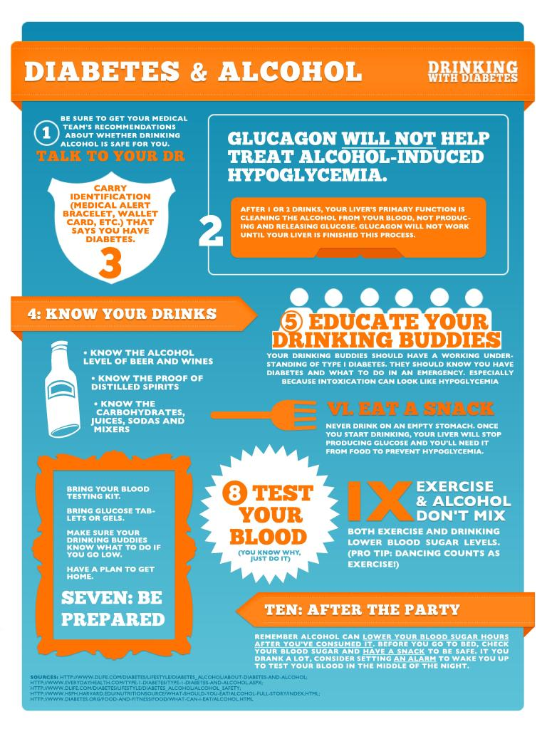 factsheet_drinkingwithdiabetes-page-001