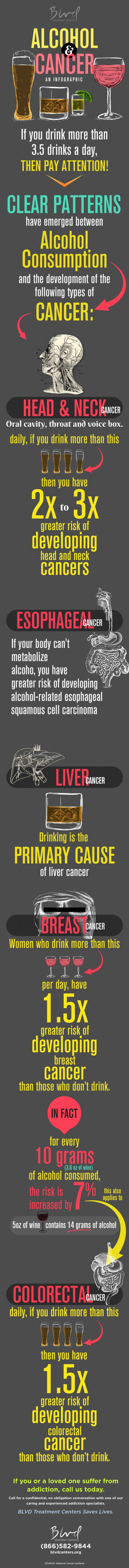 alcohol-and-cancer-infographic-e1491865432207