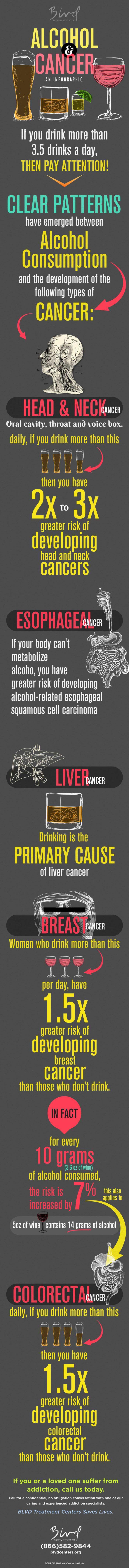 alcohol-and-cancer-infographic-e1491865432207
