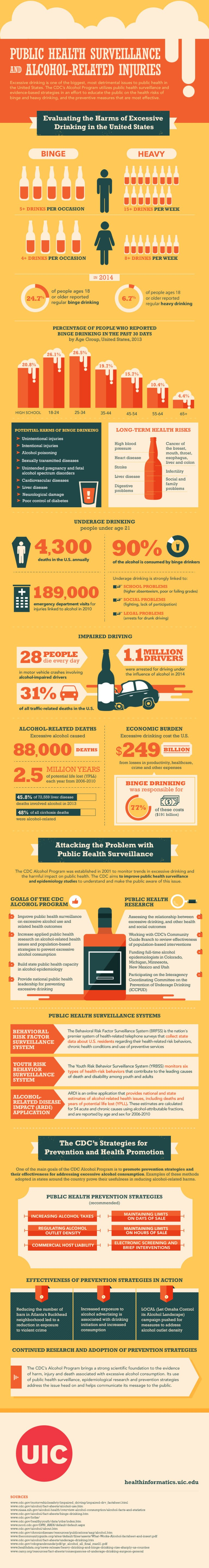 Alcohol-Related-Injuries