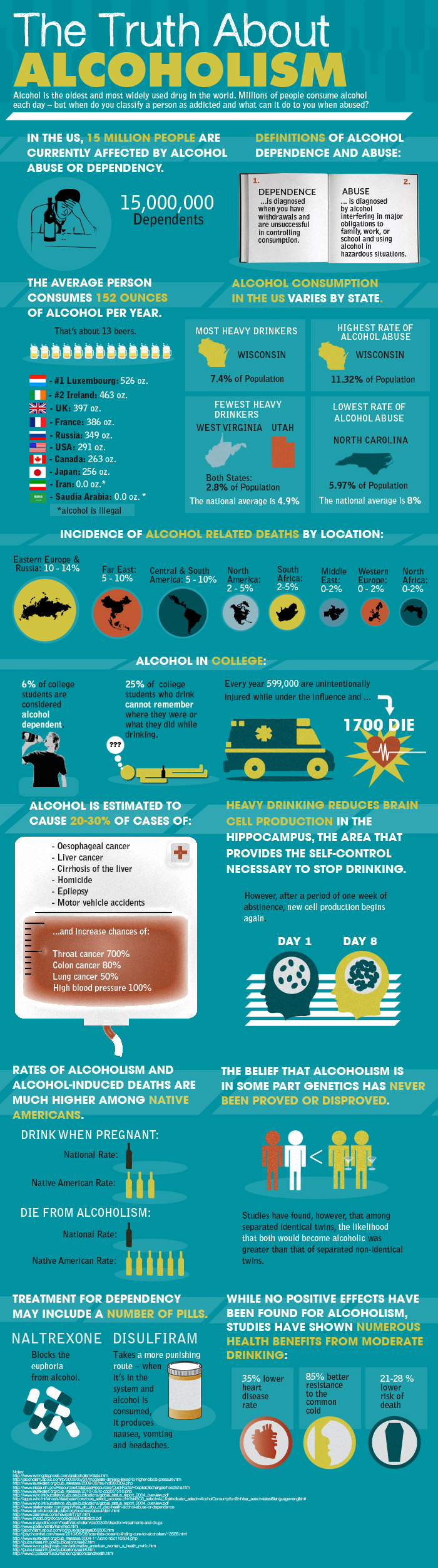 The-truth-about-alcoholism