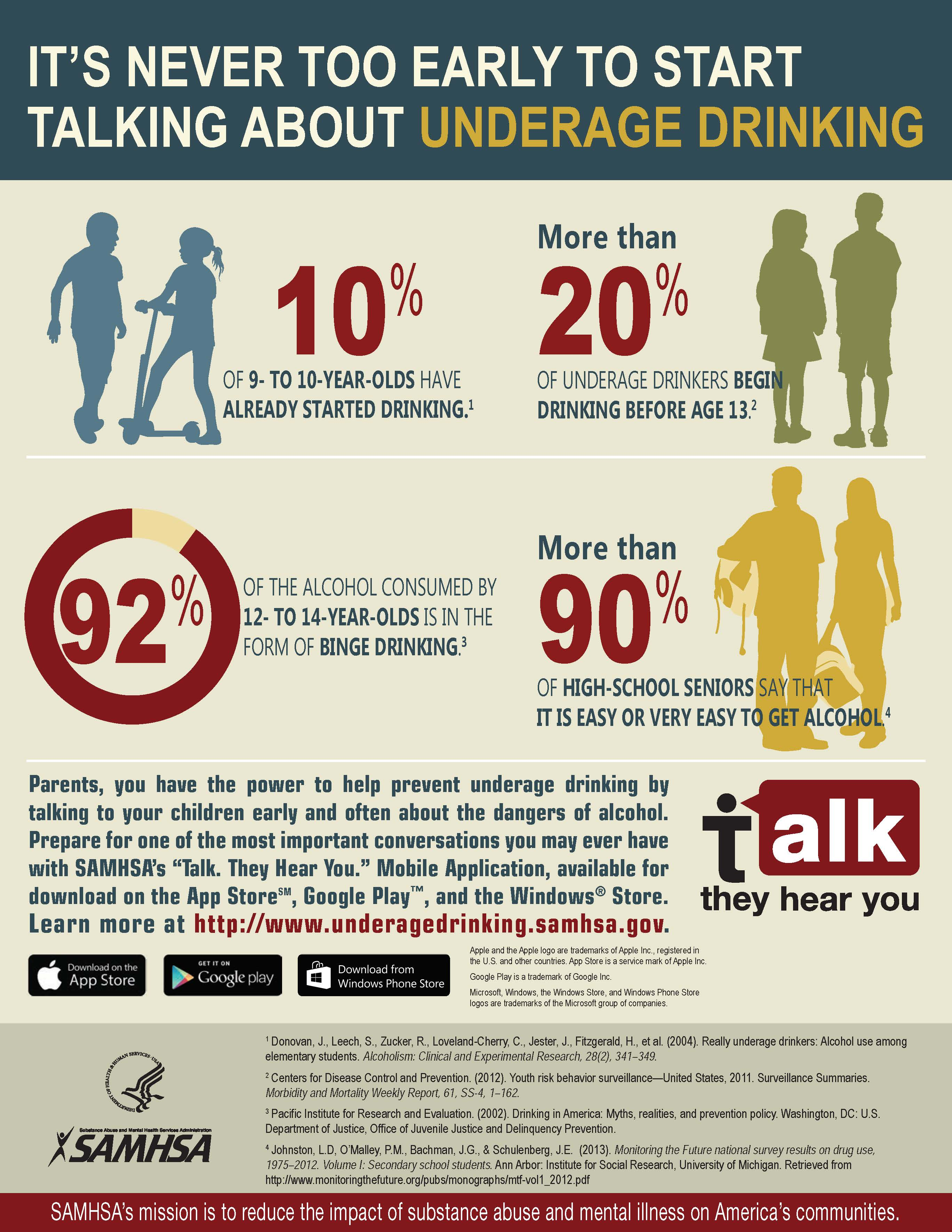 Drink And Driving Facts On Your Family