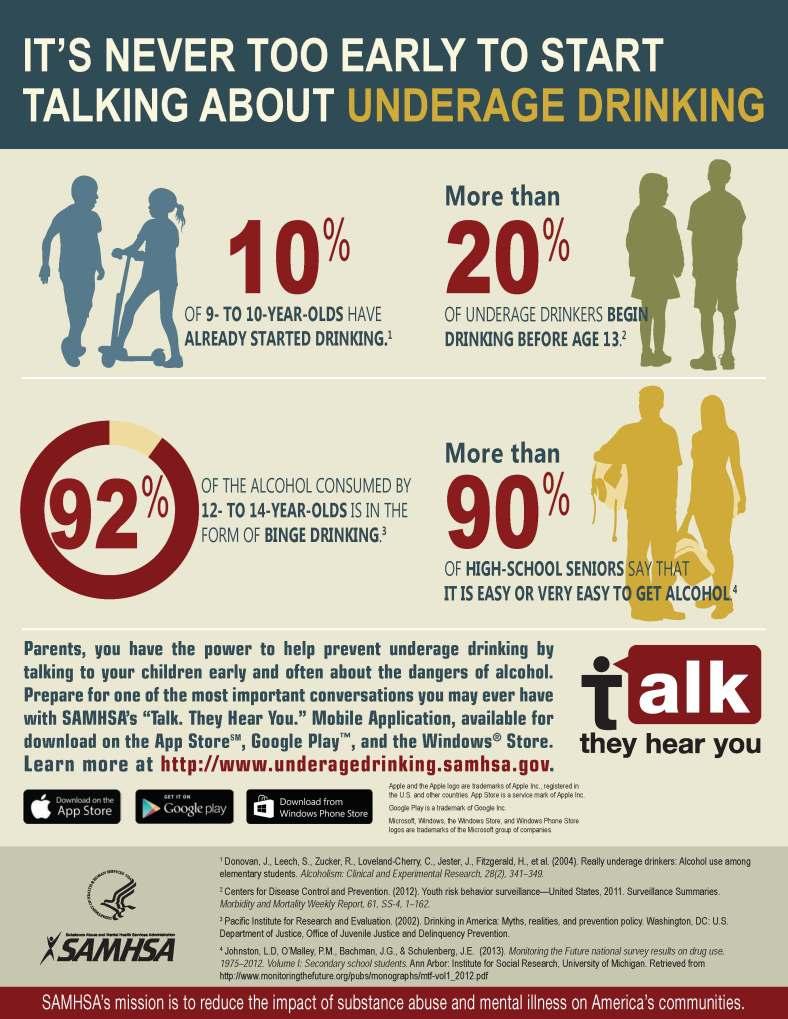 uad-infographic-2