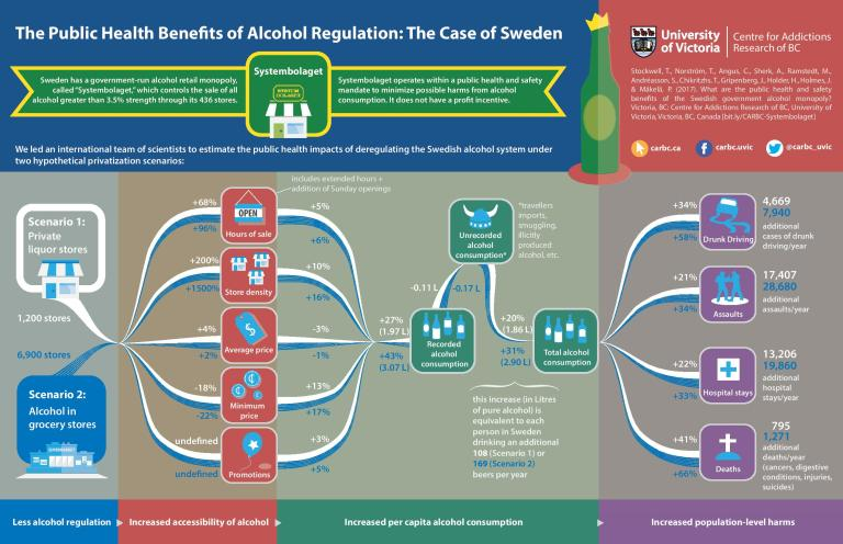 infographic_systembolaget-page-001