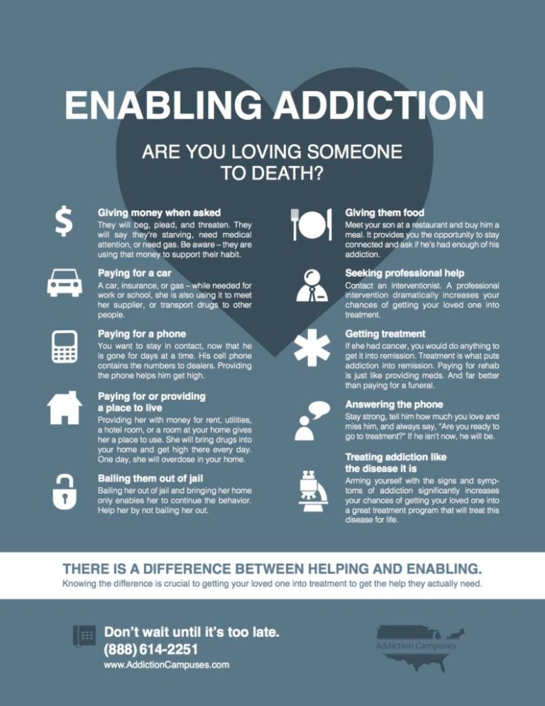Enabling-Addiction-1