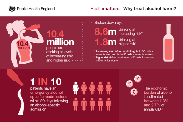 6.3672_PHE_Health_Matters_Preventing_ill_health_from_alcohol_and_tobacco_Online_960x640_72dpi3