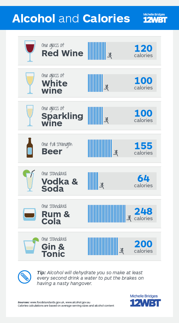 Alcohol_and_calories_infographic