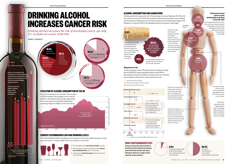 1074920_drinking-alcohol-increases-cancer-risk-18