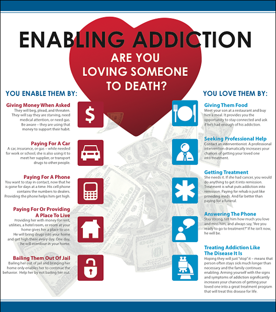 enabling-addiction