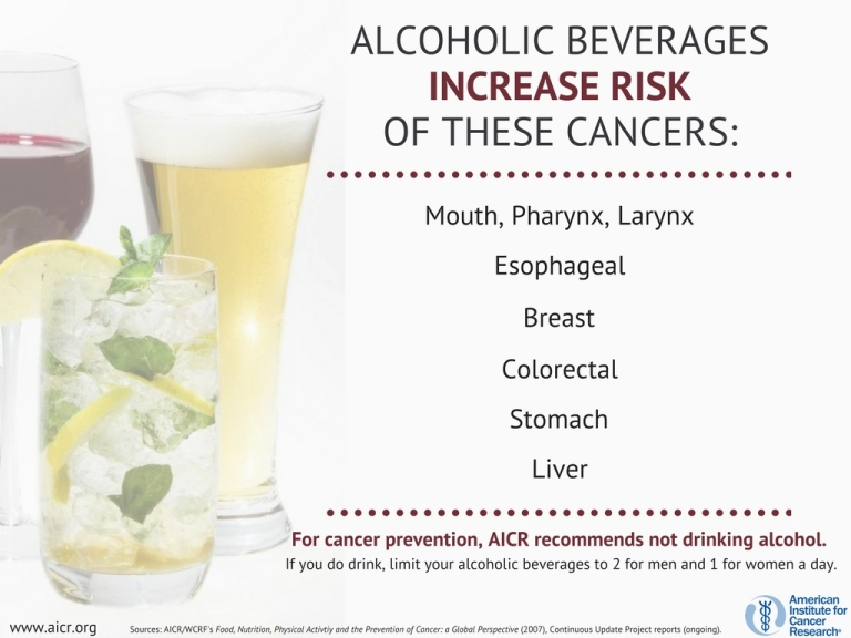 infographic-alcohol-and-caner-risk