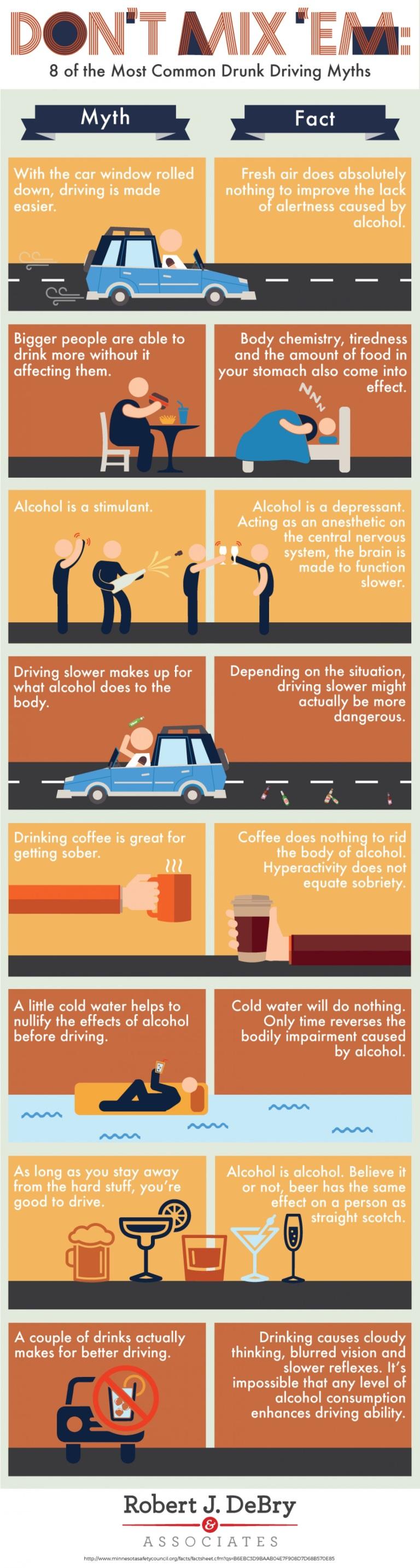 1main-drunk-myths-infographic