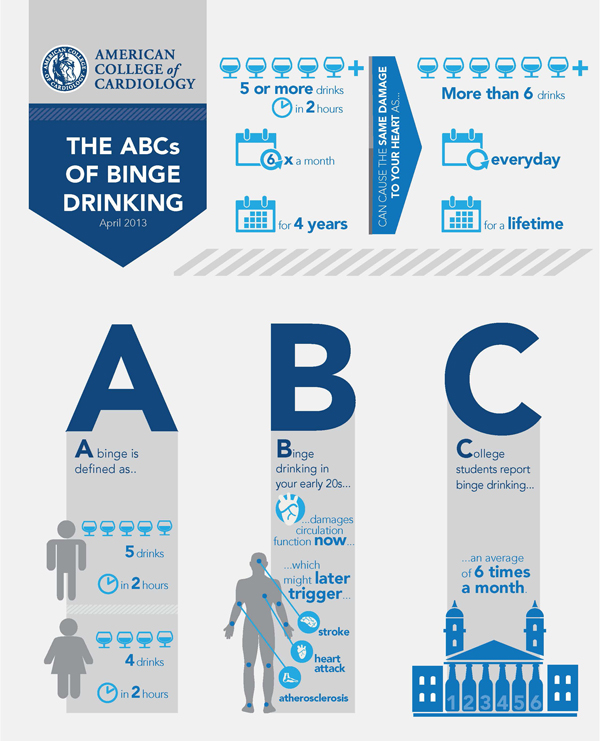 binge-drinking-infographic-large