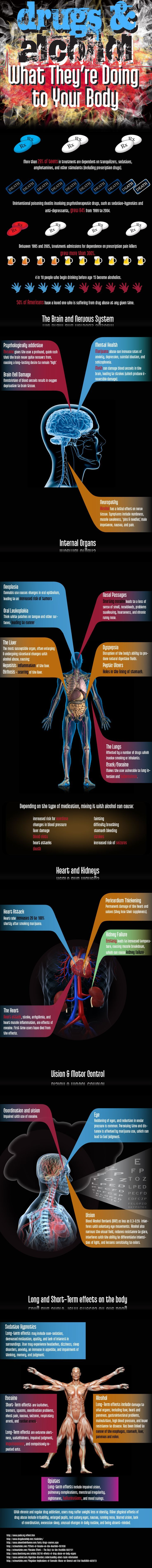psychology-drugs-and-alcohol-what-they-are-doing-to-your-body-infographic