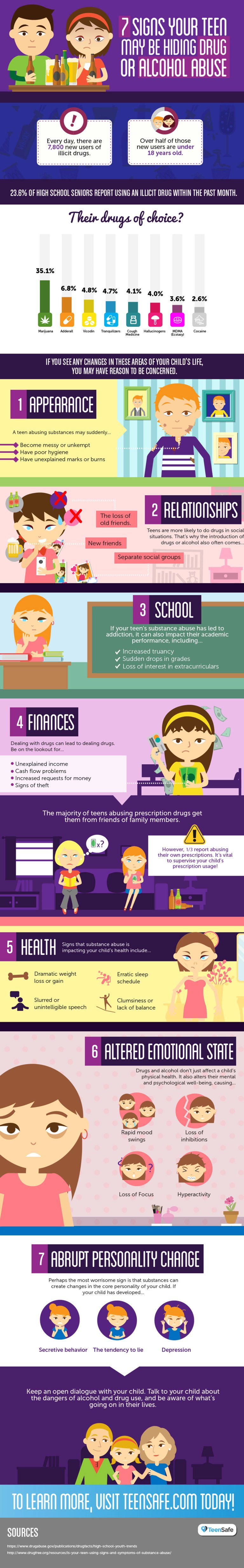 Signs-your-Teen-is-Hiding-Alcohol-and-Drug-Abuse-Parenting-Infographic
