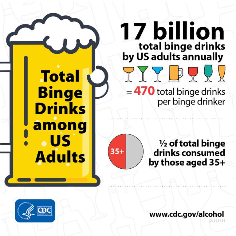 binge-drinking_a900px