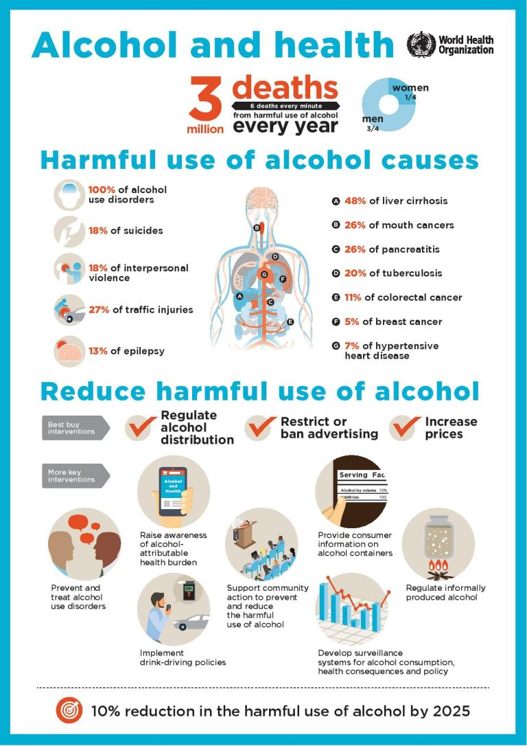 infographic_alcohol_2018-page-001